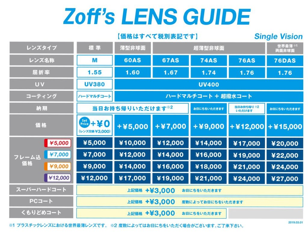 Zoff レンズ価格表